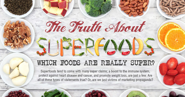 Stop Buying Into the Superfood Hype. The Stuff You're Eating Isn't THAT Great.